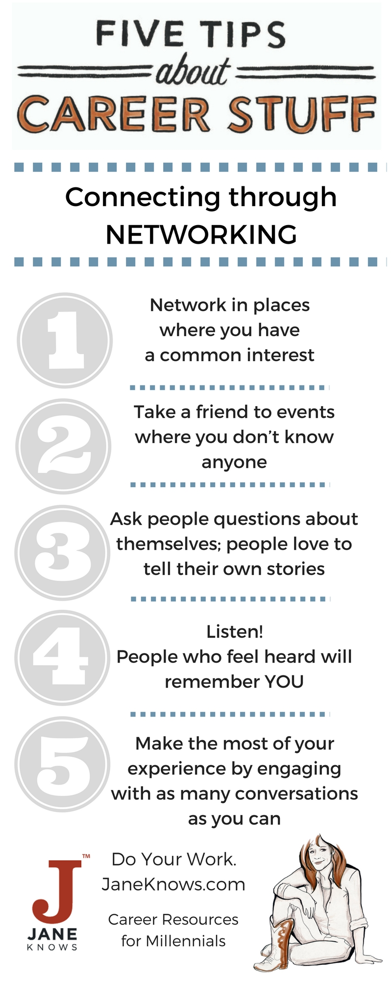 Connecting Through NETWORKING - Infographic