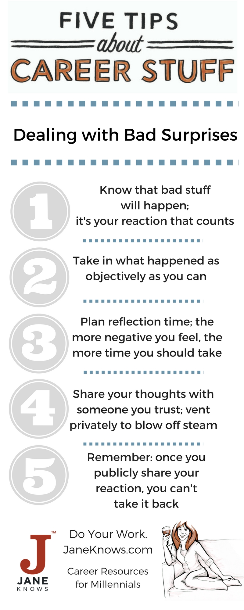 Dealing With Bad Surprises - Infographic